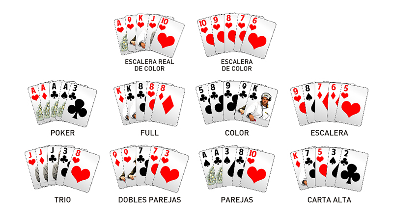 Full vs color poker